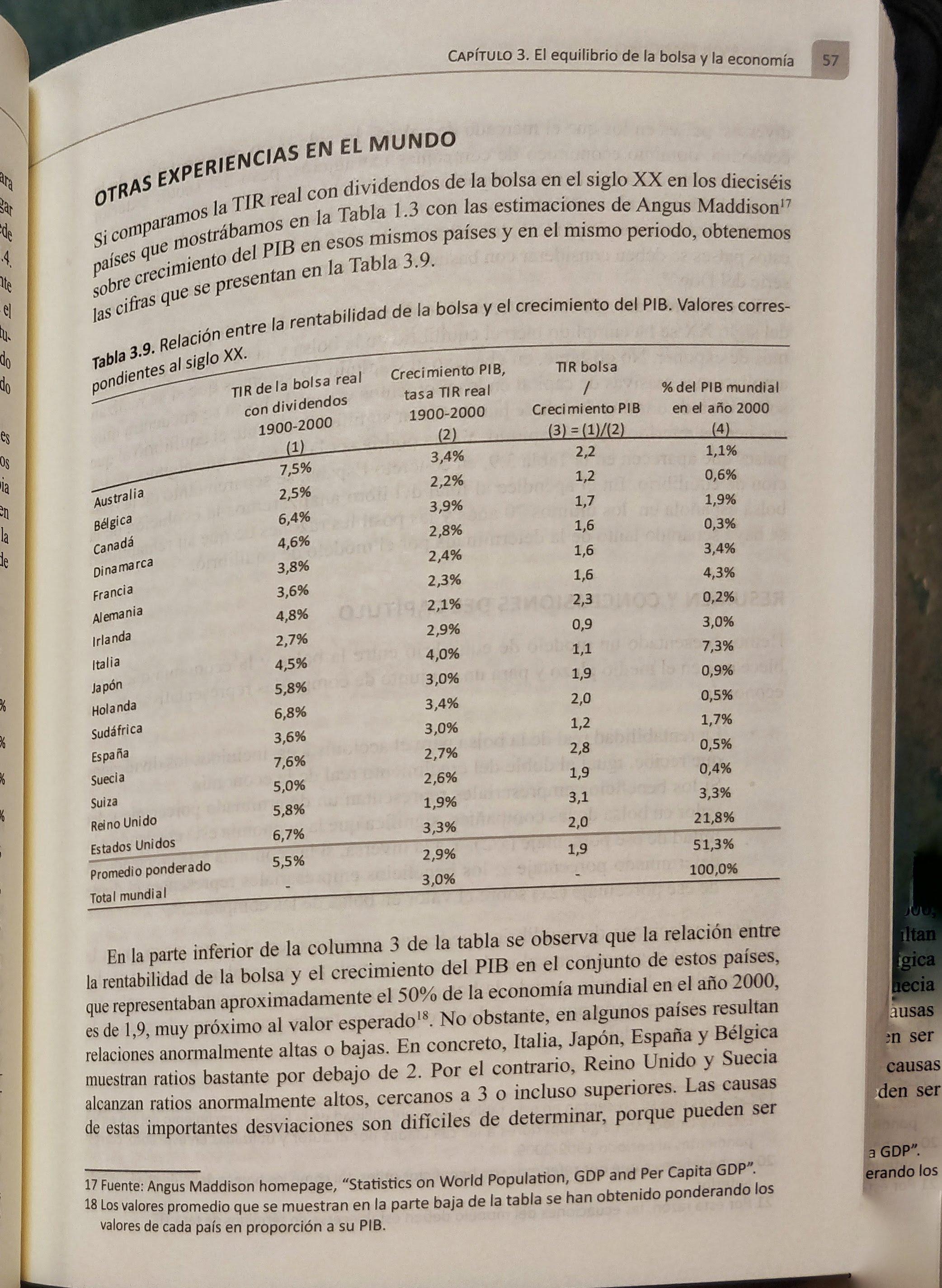 Relación entre rentabilida de la bolsa y el crecimiento del PIB